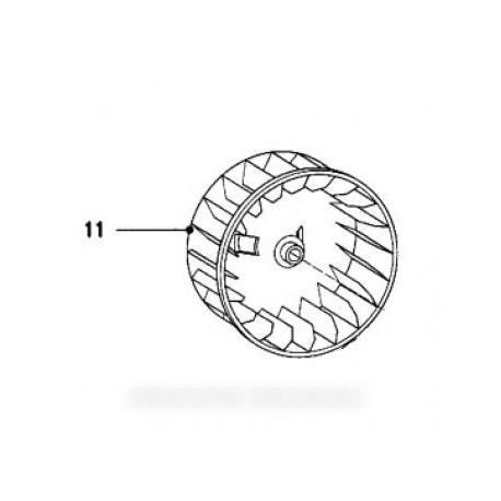 turbine de ventilateur