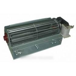 ventilateur turbine bandeau